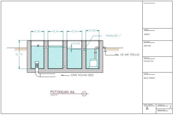 Sistem Filter Kolam Ikan Koi